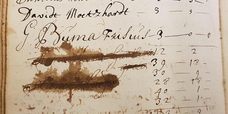 De namenlijst is in 1968 gepubliceerd in een boek. Op de oorspronkelijke lijst, in het bezit van Tresoar, zijn de vrouwennamen doorgekrast. FOTO MUSEUM MARTENA
