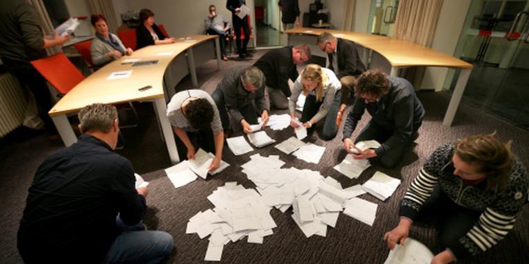 Geen afwijkingen in uitslag referendum