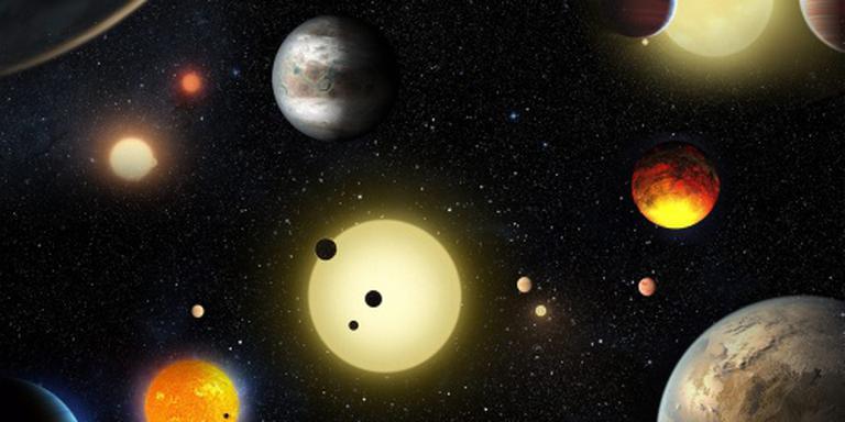 Planeten draaien opvallend synchroon