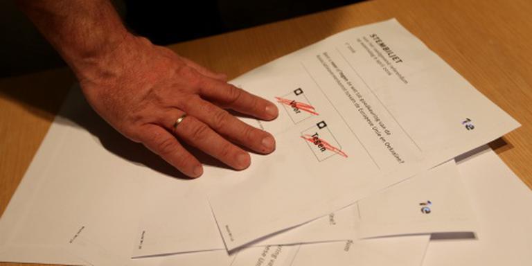 Ipsos: opkomst referendum nu boven drempel