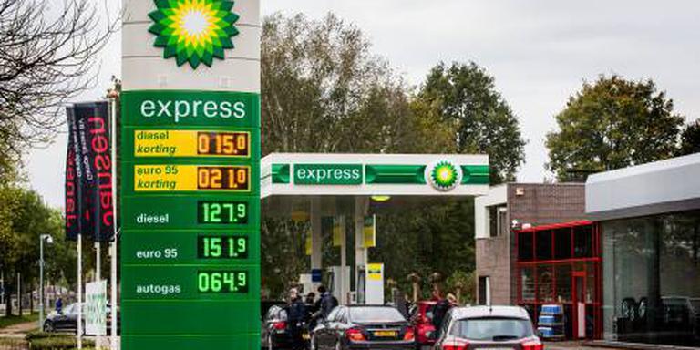 Sterke winstgroei en dividendverhoging BP