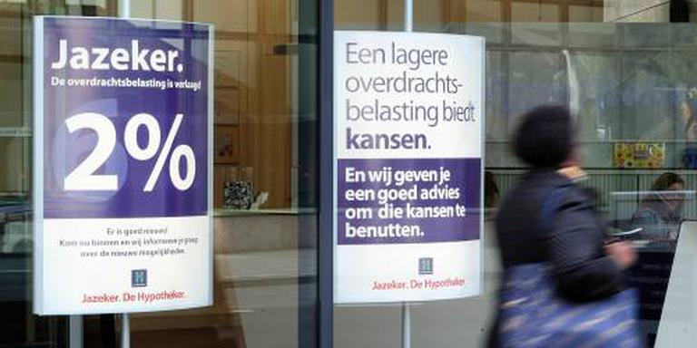 Eerste daling aantal hypotheken in vijf jaar
