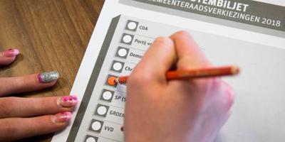 Wat is de politieke voorkeur van scholieren?