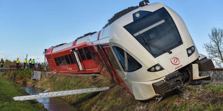Overweg Winsum vaker toneel ongevallen