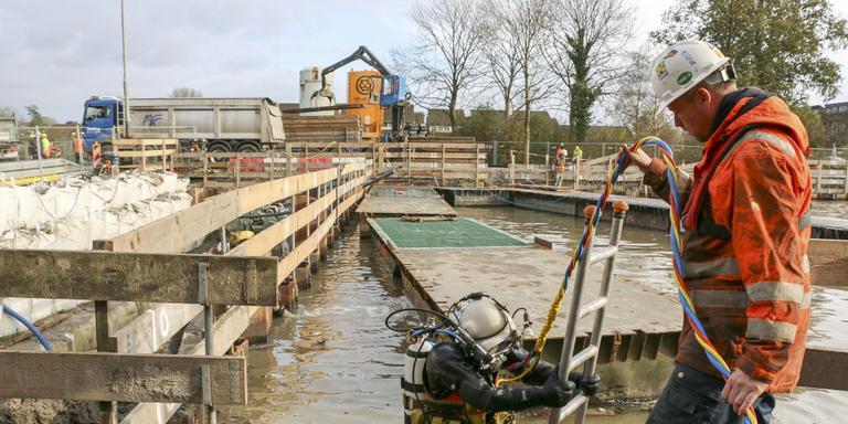 Aquaduct Drachtsterweg opnieuw vertraagd