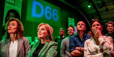 D66: verlies valt mee