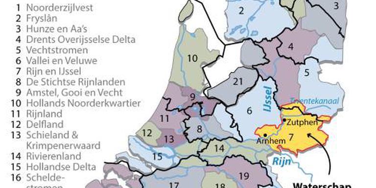 Waterschap verbiedt gebruik oppervlaktewater