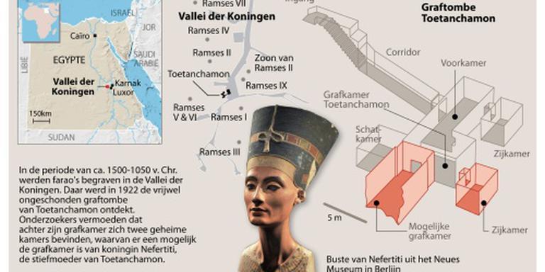 Egypte zwijgt angstvallig over Nefertiti