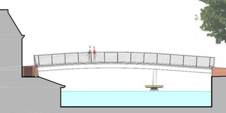 Ontwerp van de nieuwe Oosterpoortsbrug.
