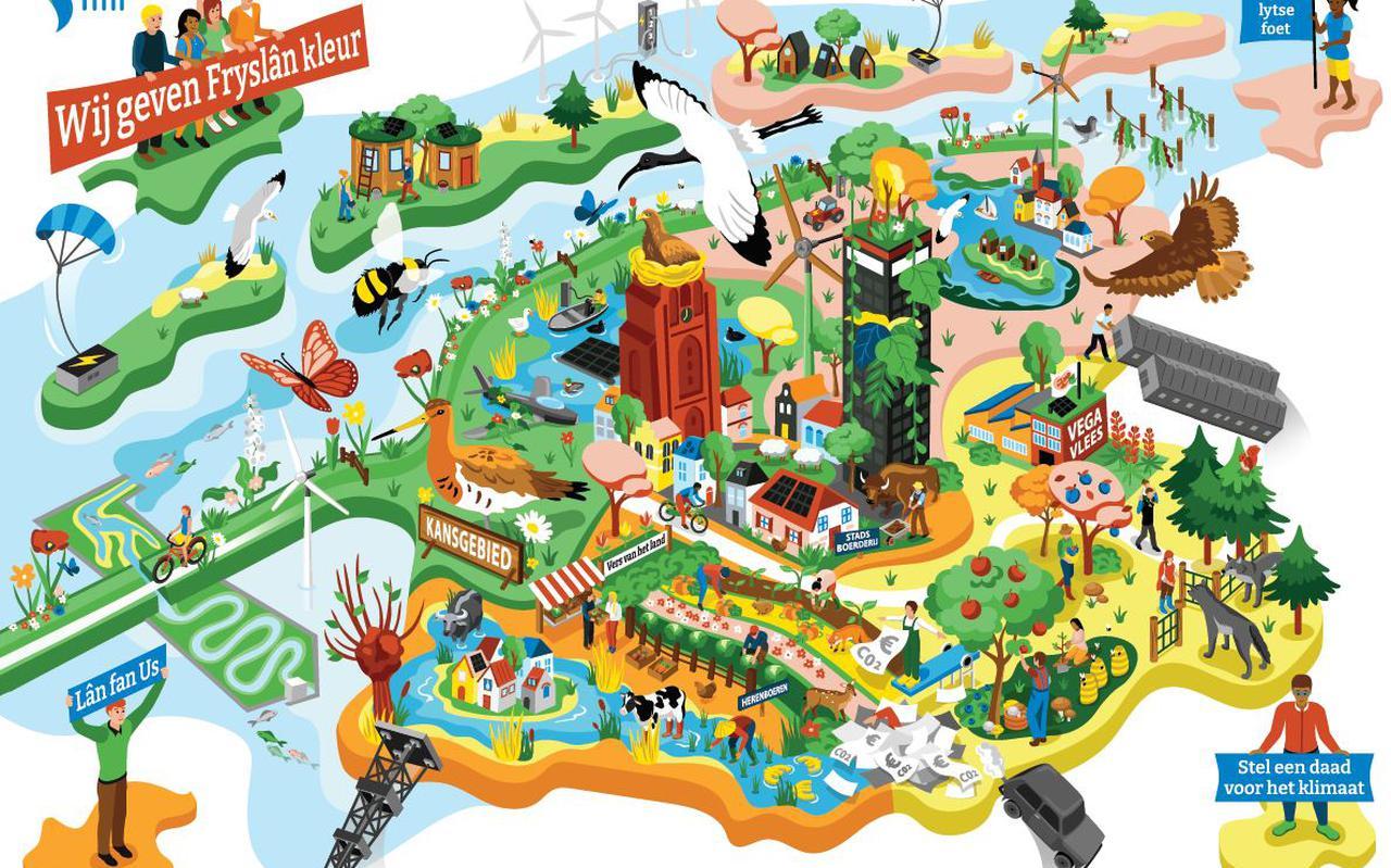 Verbeelding van de meerjarenvisie van de Friese Milieu Federatie.