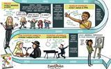 Friese Stripmaker des Vaderlands Margreet de Heer brengt ode aan songfestival met strip