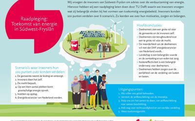 Infographic van het burgerforum klimaat in Súdwest-Fryslân