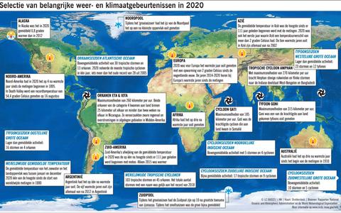 Kaart Klimaatafwijkingen 2020.