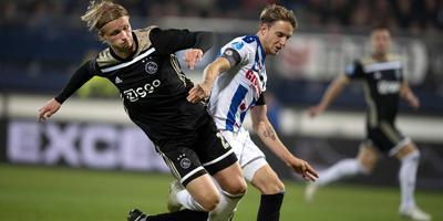 Het omstreden penaltymoment: Daniel Høegh versus Kasper Dolberg. FOTO ANP